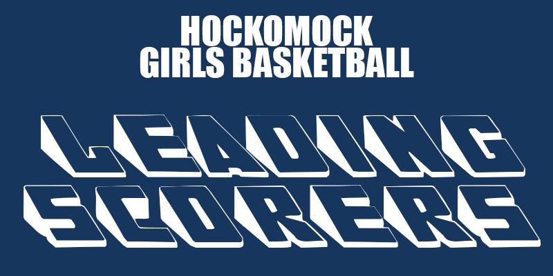 Hockomock Girls Basketball League Leaders