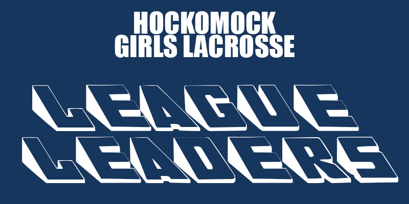 2019 Hockomock Girls lacrosse League Leaders